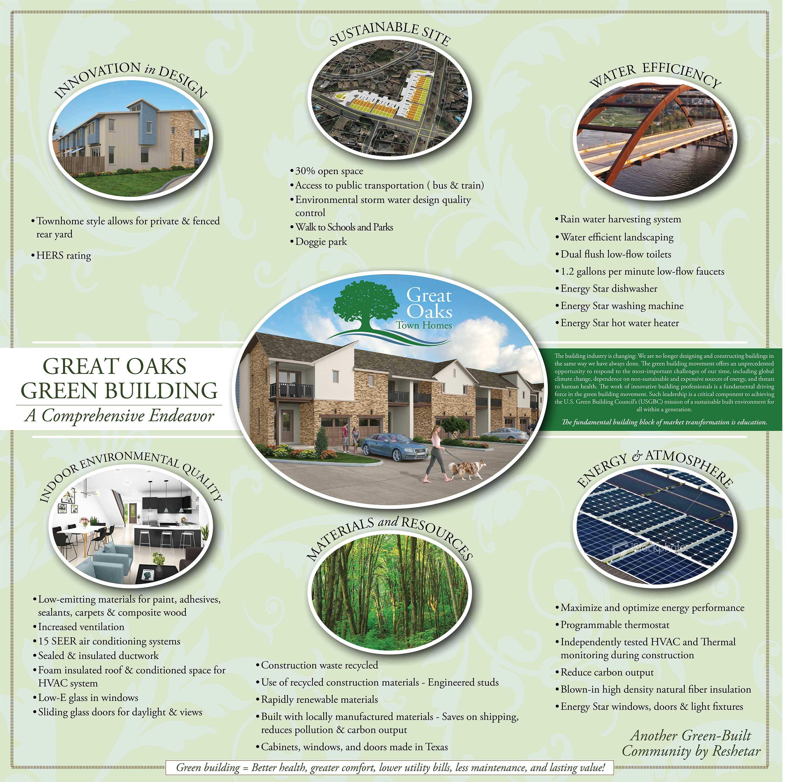 Green Building poster